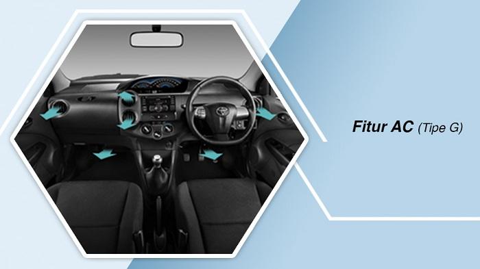 Interior Toyota Etios Valco 2