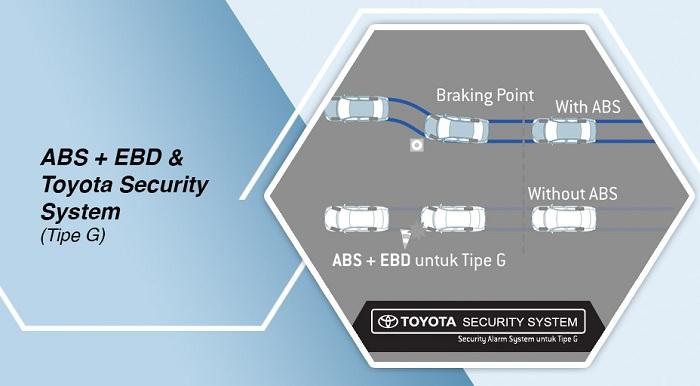 Safety Toyota Etios Valco 3