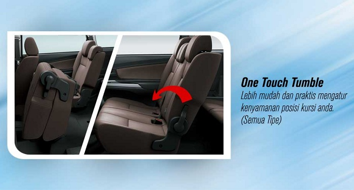 Interior Toyota Grand New Avanza 3