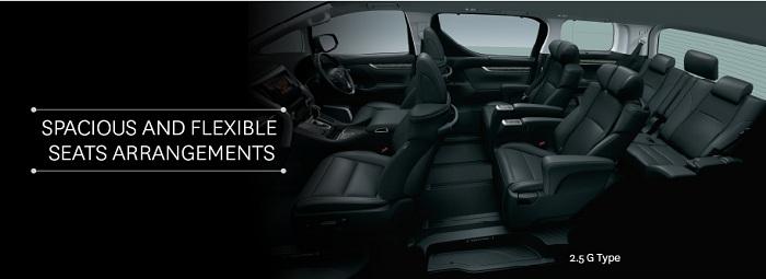 Interior Toyota Vellfire