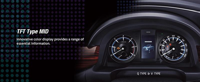 Interior Toyota All New Kijang Innova 4