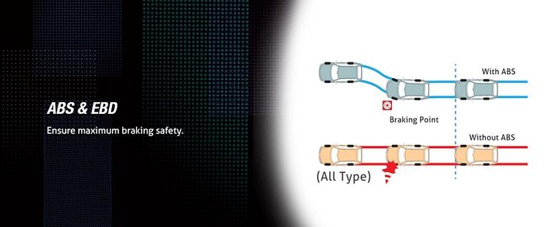 Safety Toyota All New Kijang Innova 3
