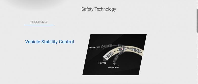 Safety Toyota Voxy 4
