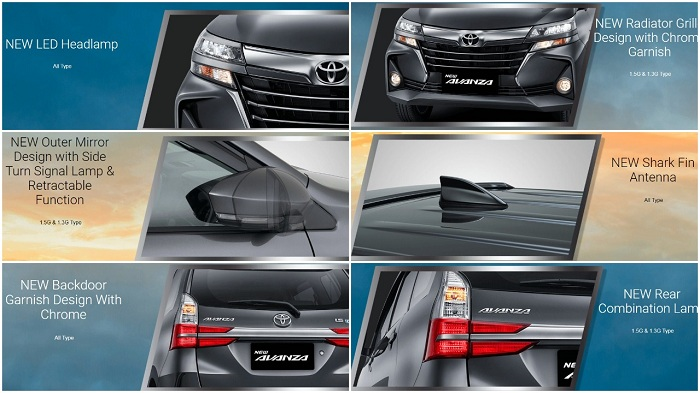 Exterior Toyota New Avanza